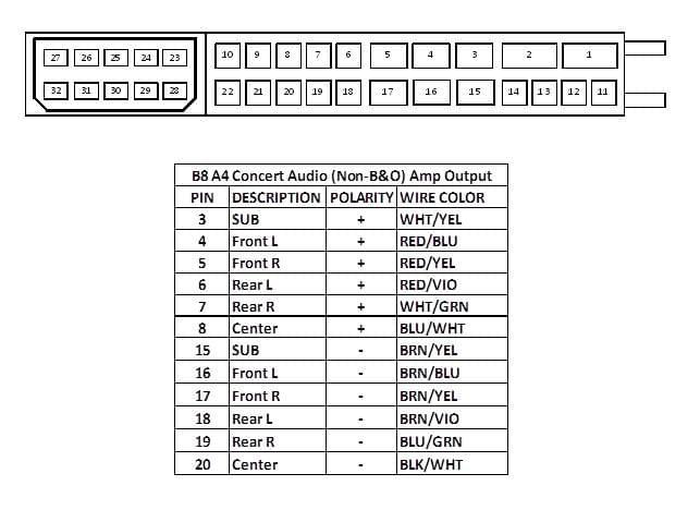 Monta U017c Zewn U0119trzego Nieorginalnego Wzmaczniacza I Subwoofera Mmi 3g - Strona 2